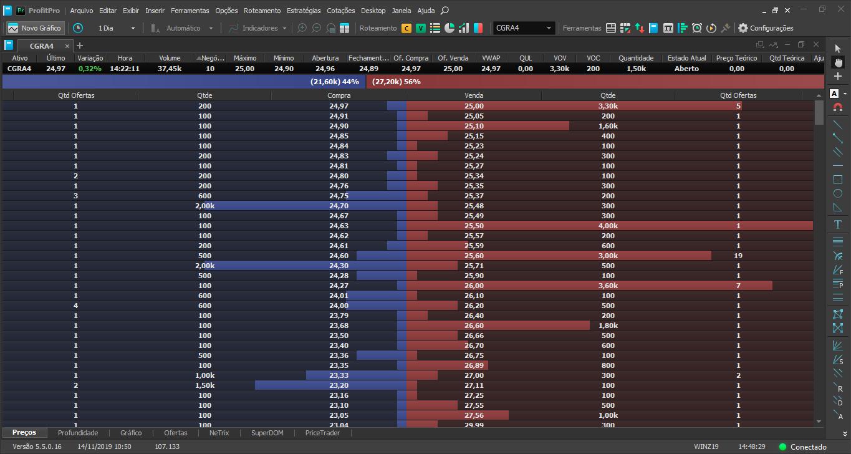 Como ser um trader 1 - Liquidez