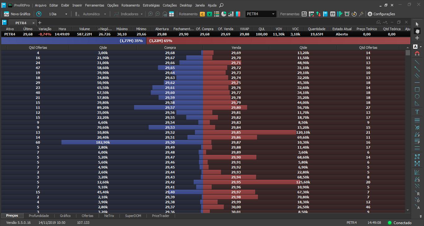 Como ser um trader 1 - Liquidez 2