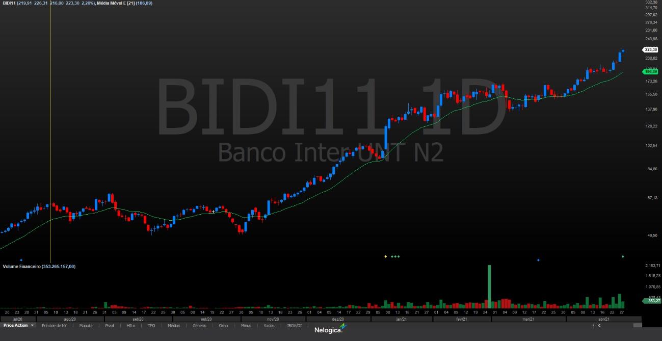 BIDI11