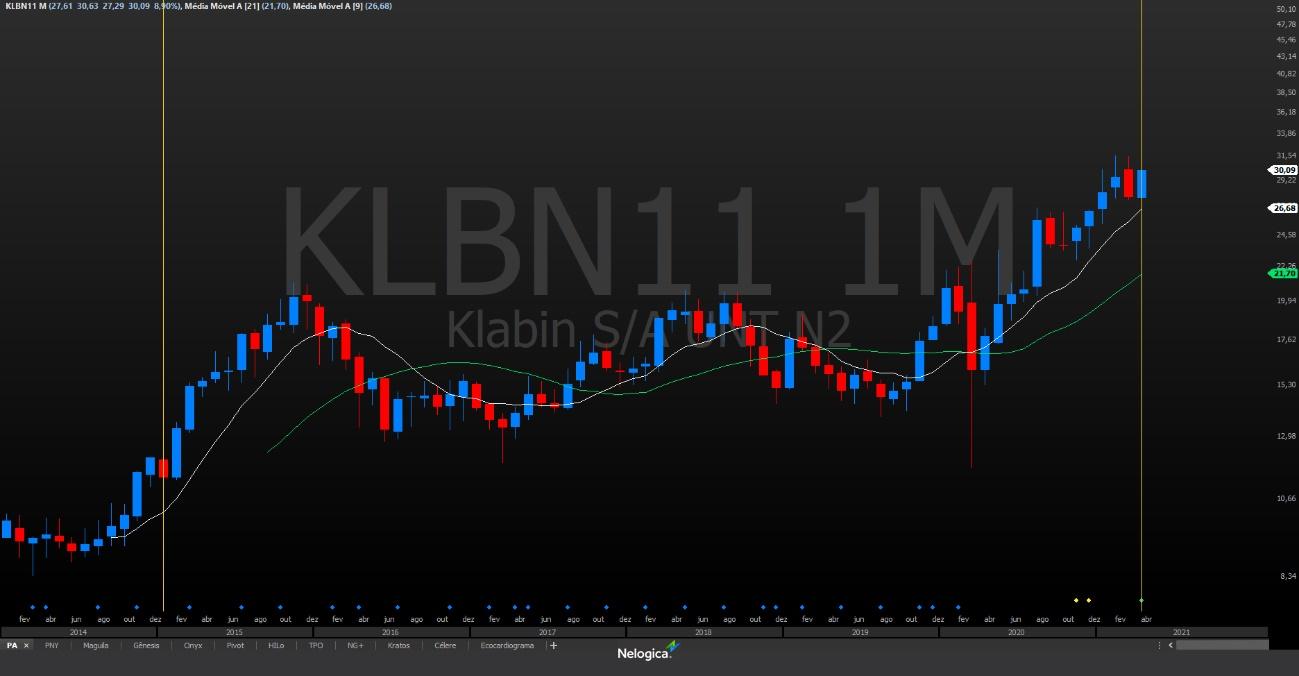 KLBN11